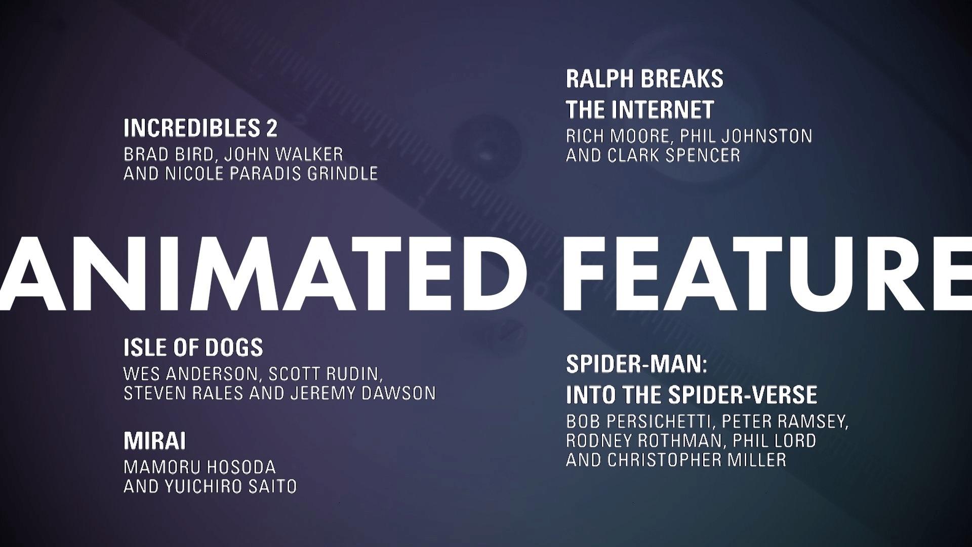Oscars 2019 nominations list