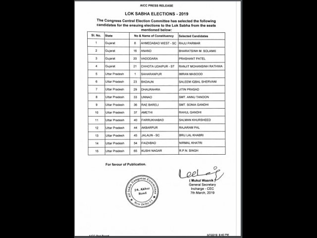 congress list of up and gujarat